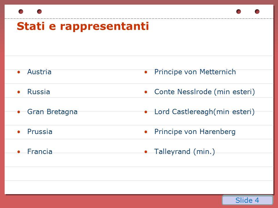 Stati e rappresentanti Austria Russia Gran Bretagna Prussia Francia Principe von Metternich Conte Nesslrode (min esteri) Lord Castlereagh(min esteri)