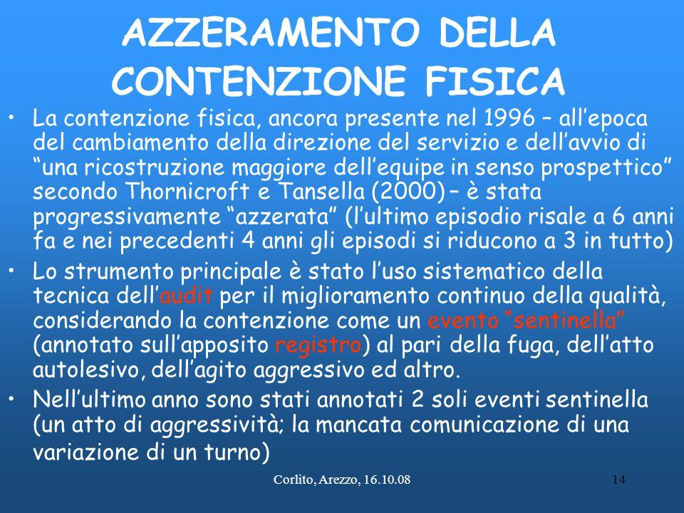 Corlito, Arezzo, 16.10.0814 AZZERAMENTO DELLA CONTENZIONE FISICA La contenzione fisica, ancora presente nel 1996 – all'epoca del cambiamento della dir