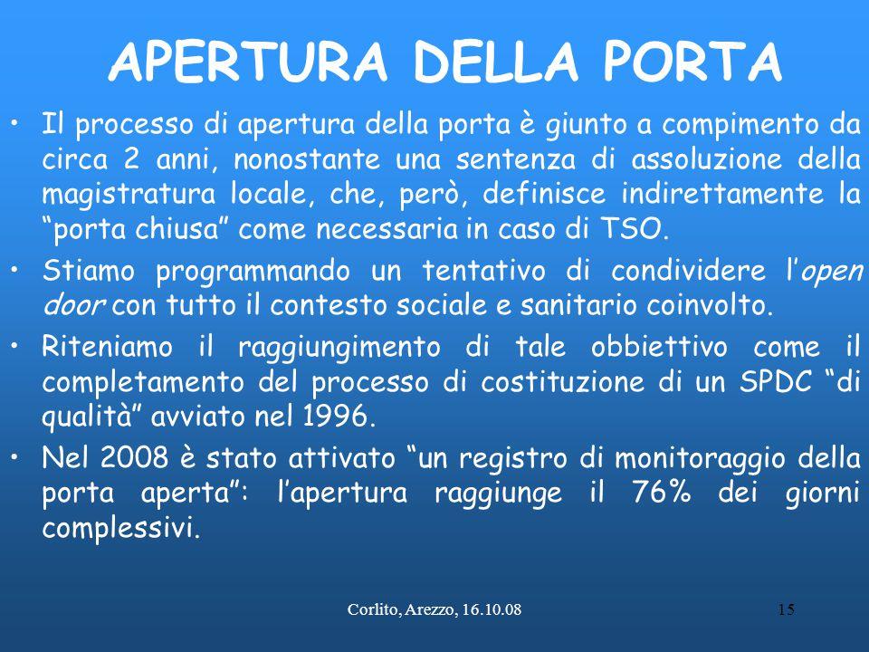 Corlito, Arezzo, 16.10.0815 APERTURA DELLA PORTA Il processo di apertura della porta è giunto a compimento da circa 2 anni, nonostante una sentenza di