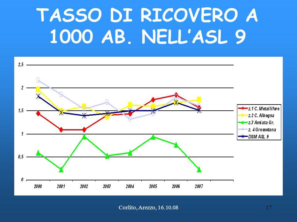 Corlito, Arezzo, 16.10.0817 TASSO DI RICOVERO A 1000 AB. NELL'ASL 9