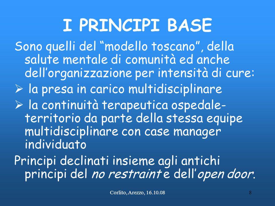 Corlito, Arezzo, 16.10.089 IL MODELLO TOSCANO: LA RETE Continuità terapeutica (rete dei presidi) Gruppo di lavoro multiprofessionale SPDC C T S R C D APP.