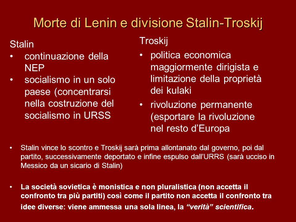 Morte di Lenin e divisione Stalin-Troskij Troskij politica economica maggiormente dirigista e limitazione della proprietà dei kulaki rivoluzione perma