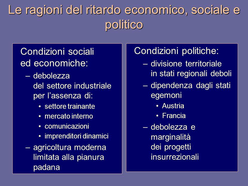 Le ragioni del ritardo economico, sociale e politico Condizioni sociali ed economiche: –debolezza del settore industriale per l'assenza di: settore tr