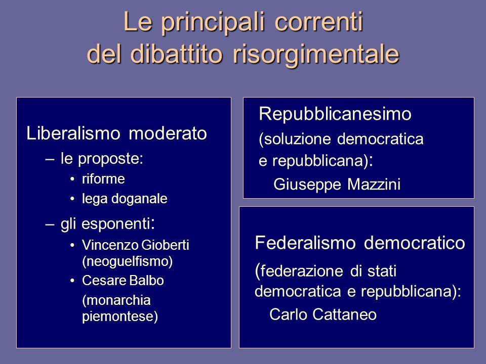 Le principali correnti del dibattito risorgimentale Liberalismo moderato –le proposte: riforme lega doganale –gli esponenti : Vincenzo Gioberti (neogu