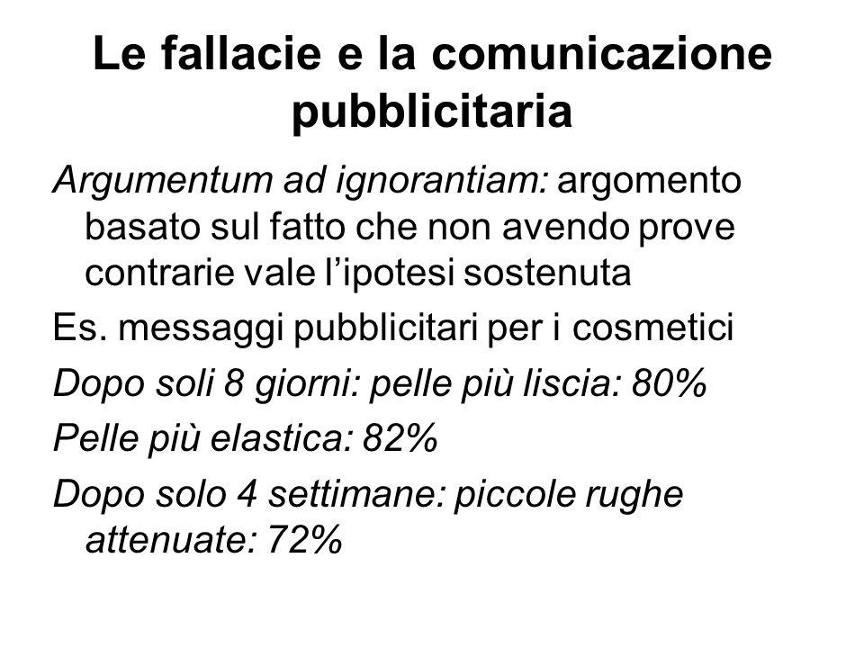 Le fallacie e la comunicazione pubblicitaria Argumentum ad ignorantiam: argomento basato sul fatto che non avendo prove contrarie vale l'ipotesi soste