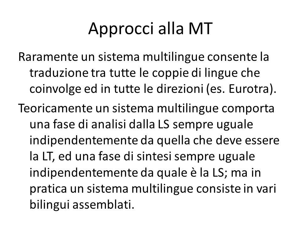 Approcci alla MT Raramente un sistema multilingue consente la traduzione tra tutte le coppie di lingue che coinvolge ed in tutte le direzioni (es.