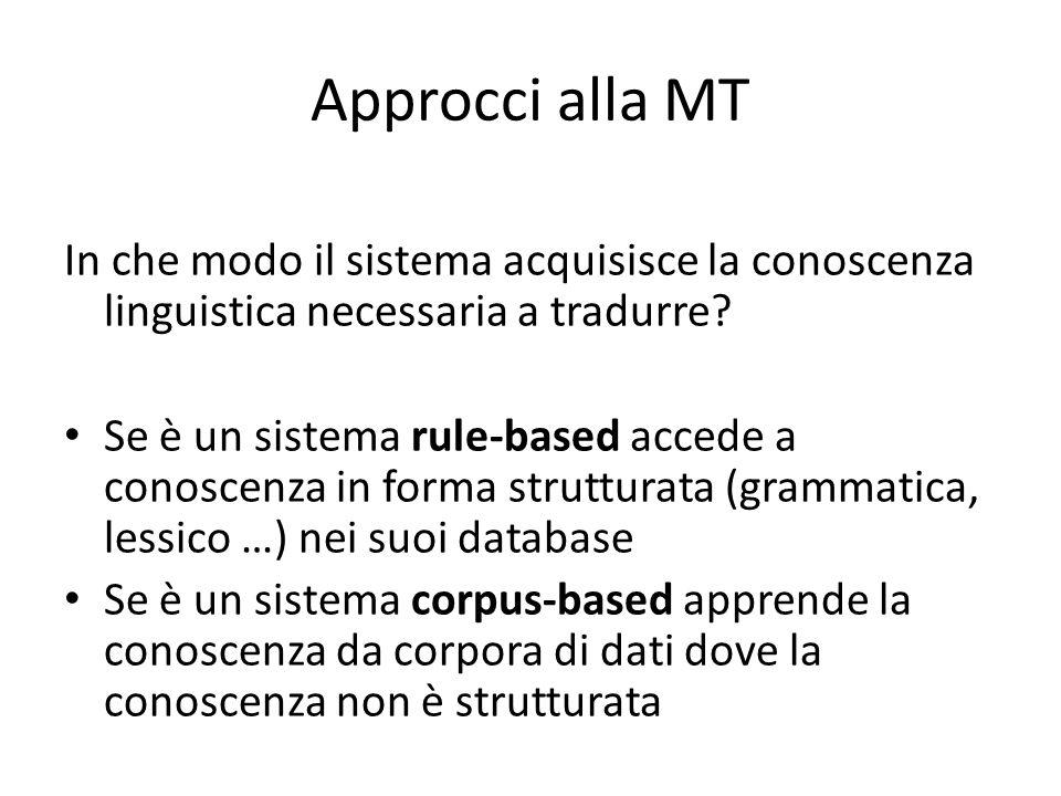 Approcci alla MT In che modo il sistema acquisisce la conoscenza linguistica necessaria a tradurre.