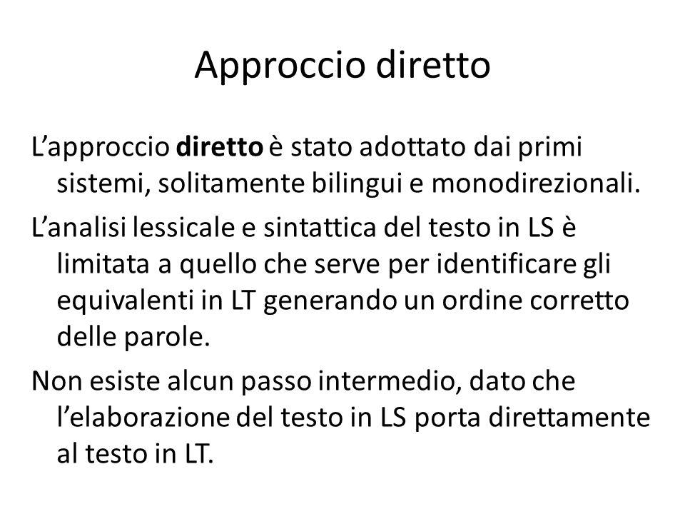 Approccio diretto L'approccio diretto è stato adottato dai primi sistemi, solitamente bilingui e monodirezionali.