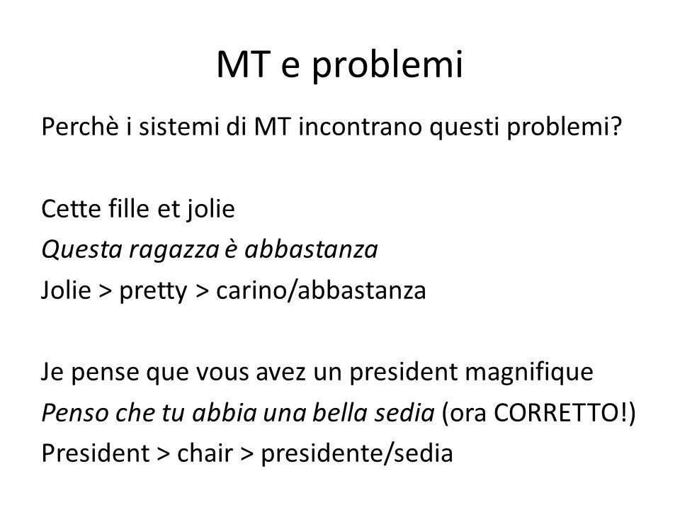 MT e problemi Perchè i sistemi di MT incontrano questi problemi.