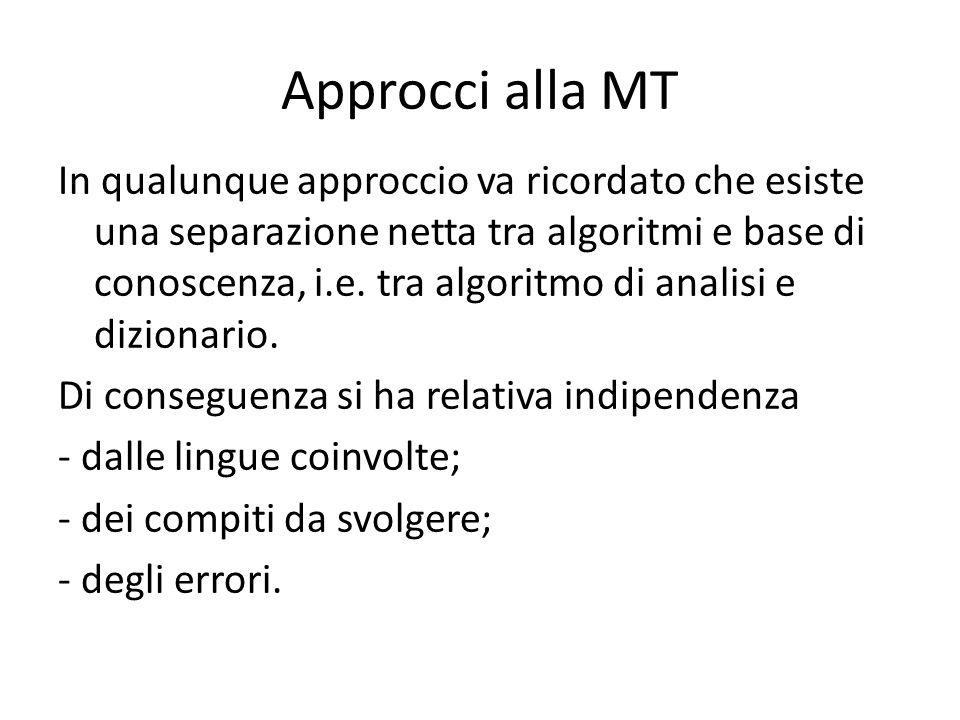 Approcci alla MT In qualunque approccio va ricordato che esiste una separazione netta tra algoritmi e base di conoscenza, i.e.