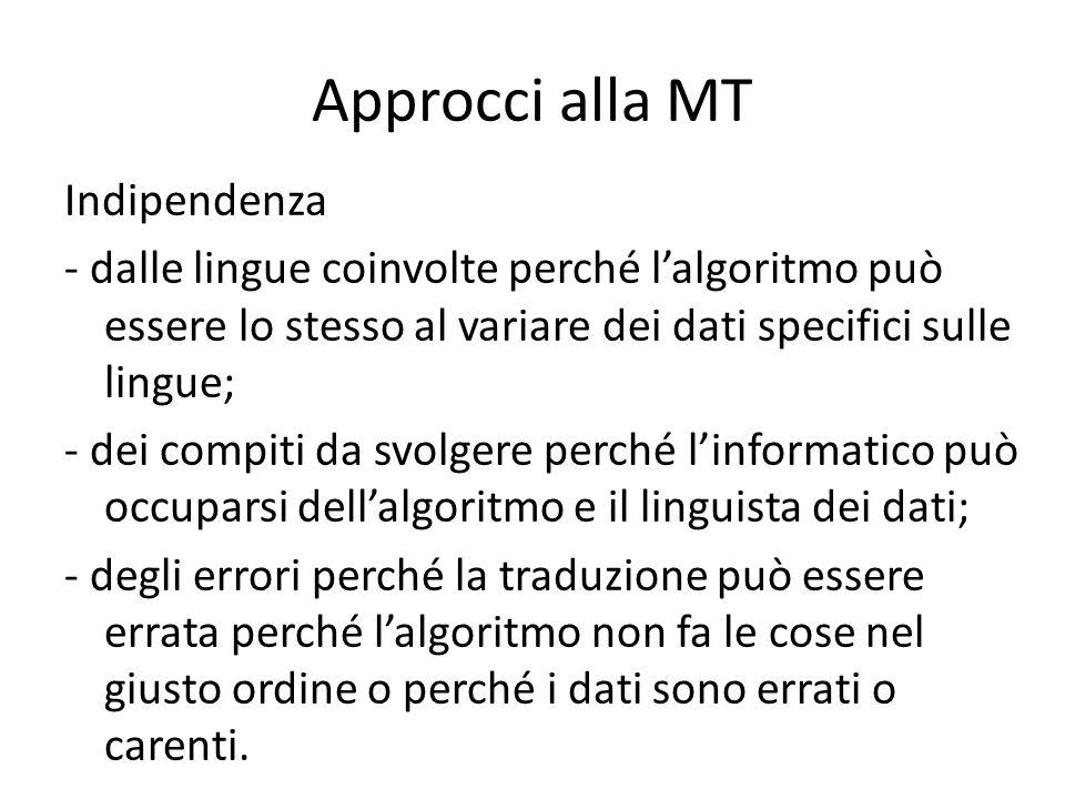 Approcci alla MT Indipendenza - dalle lingue coinvolte perché l'algoritmo può essere lo stesso al variare dei dati specifici sulle lingue; - dei compiti da svolgere perché l'informatico può occuparsi dell'algoritmo e il linguista dei dati; - degli errori perché la traduzione può essere errata perché l'algoritmo non fa le cose nel giusto ordine o perché i dati sono errati o carenti.