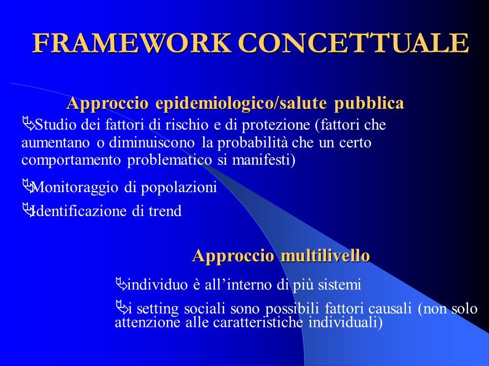 FRAMEWORK CONCETTUALE Approccio epidemiologico/salute pubblica  Studio dei fattori di rischio e di protezione (fattori che aumentano o diminuiscono l