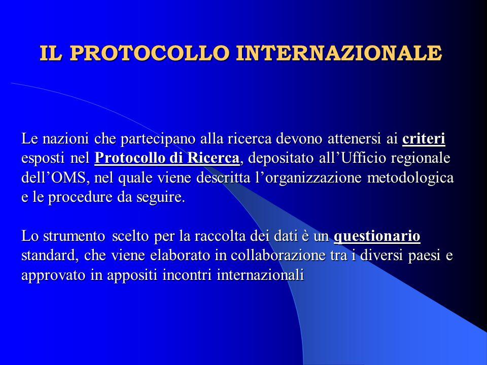 Le nazioni che partecipano alla ricerca devono attenersi ai criteri esposti nel Protocollo di Ricerca, depositato all'Ufficio regionale dell'OMS, nel
