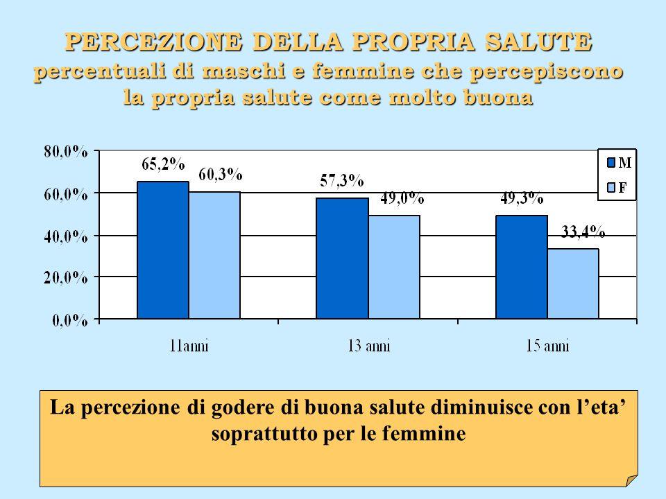 PERCEZIONE DELLA PROPRIA SALUTE percentuali di maschi e femmine che percepiscono la propria salute come molto buona % di chi percepisce salute molto b