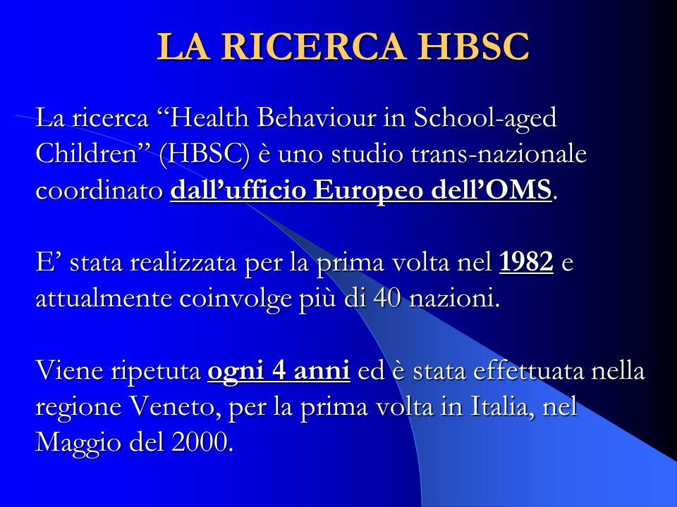 """La ricerca """"Health Behaviour in School-aged Children"""" (HBSC) è uno studio trans-nazionale coordinato dall'ufficio Europeo dell'OMS. E' stata realizzat"""
