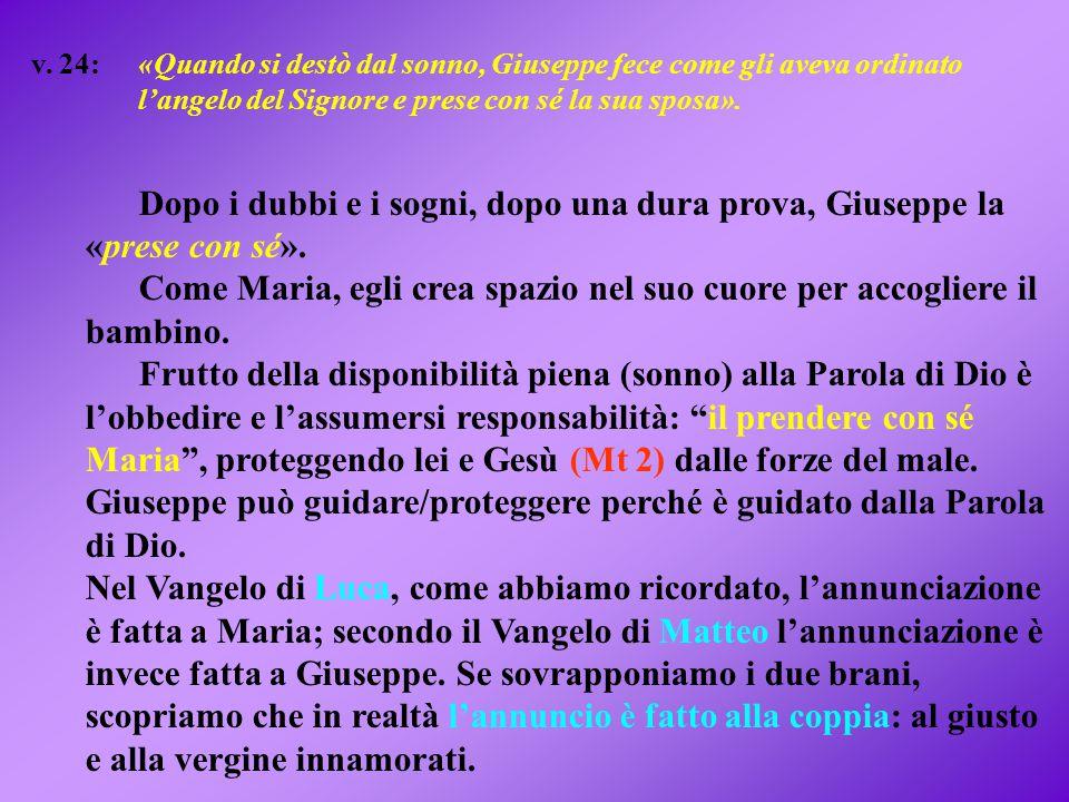 v.21 Maria partorisce Giuseppe dà il nome GESU' = DIO SALVA v.