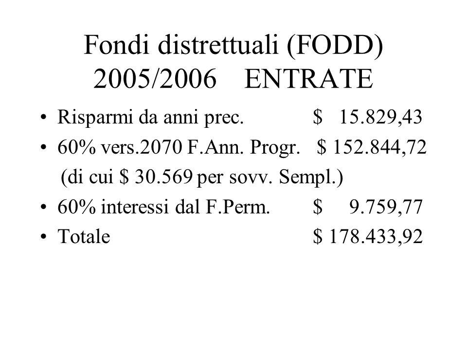 Fondi distrettuali (FODD) 2005/2006 ENTRATE Risparmi da anni prec.