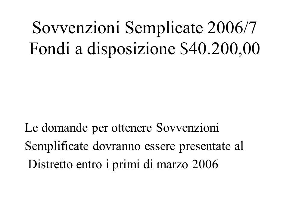 Sovvenzioni Semplicate 2006/7 Fondi a disposizione $40.200,00 Le domande per ottenere Sovvenzioni Semplificate dovranno essere presentate al Distretto entro i primi di marzo 2006