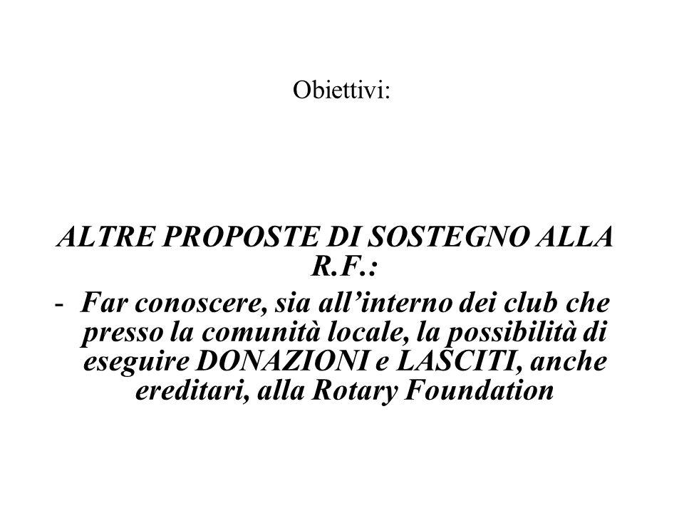 ALTRE PROPOSTE DI SOSTEGNO ALLA R.F.: -Far conoscere, sia all'interno dei club che presso la comunità locale, la possibilità di eseguire DONAZIONI e LASCITI, anche ereditari, alla Rotary Foundation Obiettivi: