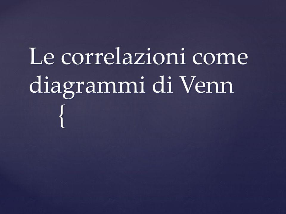 { Le correlazioni come diagrammi di Venn