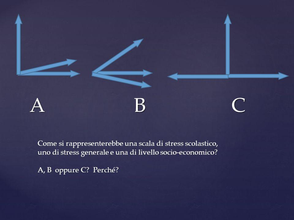 A B C Come si rappresenterebbe una scala di stress scolastico, uno di stress generale e una di livello socio-economico.