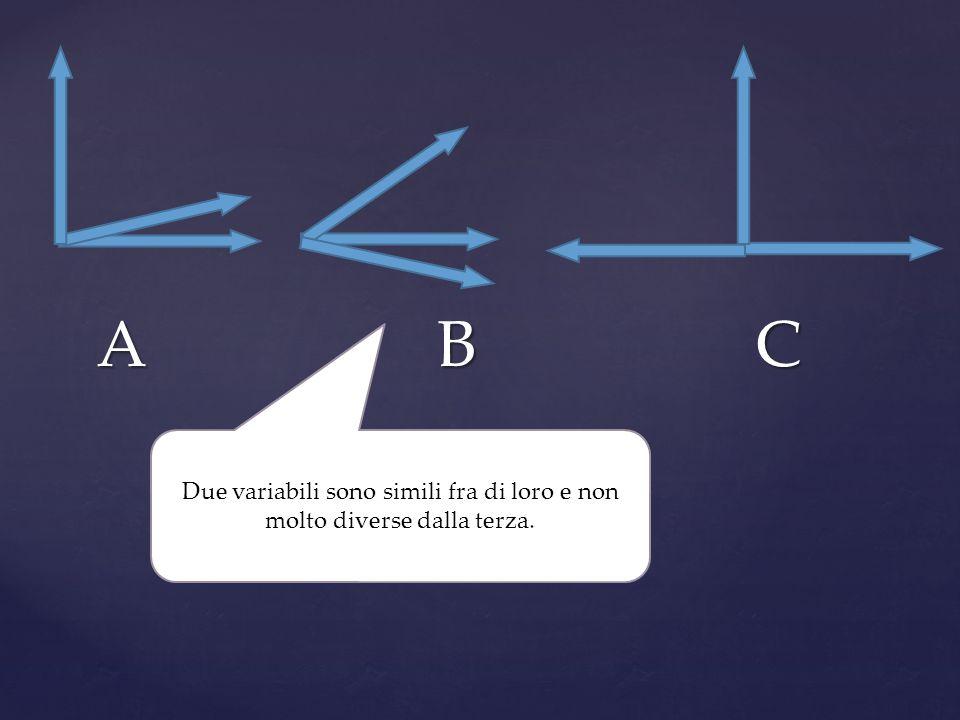 A B C Due variabili sono simili fra di loro e non molto diverse dalla terza.