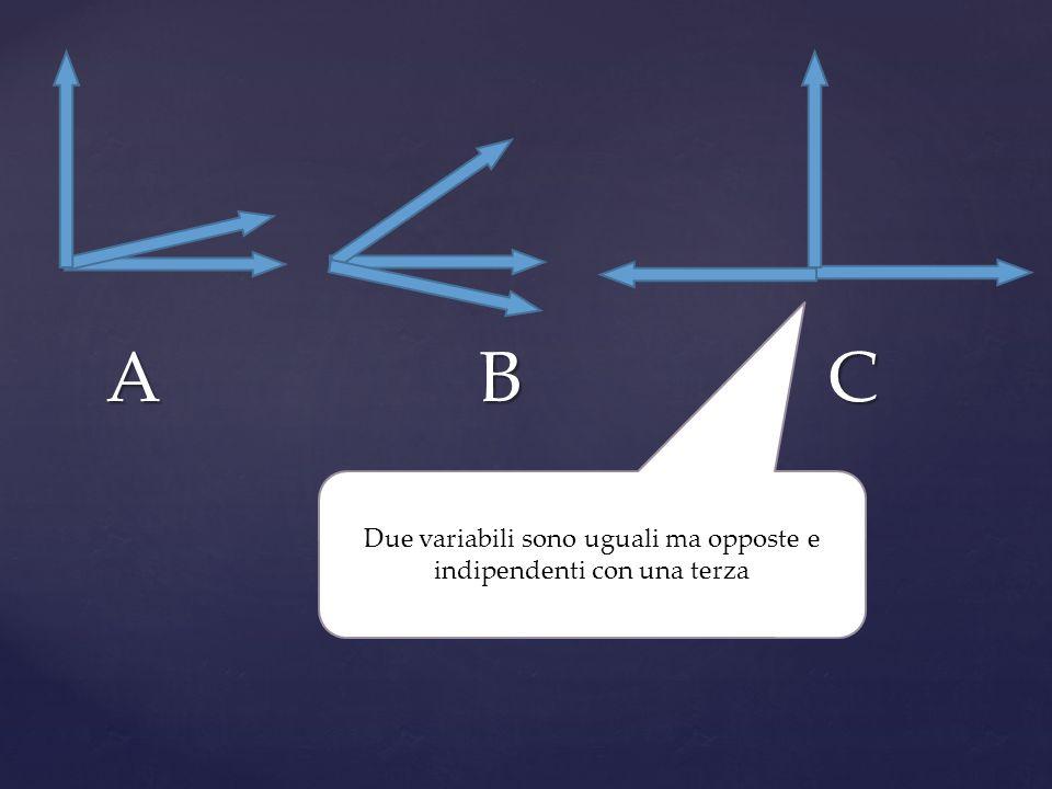A B C Due variabili sono uguali ma opposte e indipendenti con una terza
