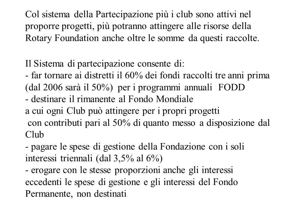 Più Fondi Raccogliamo, più Fondi ritorneranno al nostro Distretto a servizio dei progetti dei nostri club Col sistema della Partecipazione più i club sono attivi nel proporre progetti, più potranno attingere alle risorse della Rotary Foundation anche oltre le somme da questi raccolte.