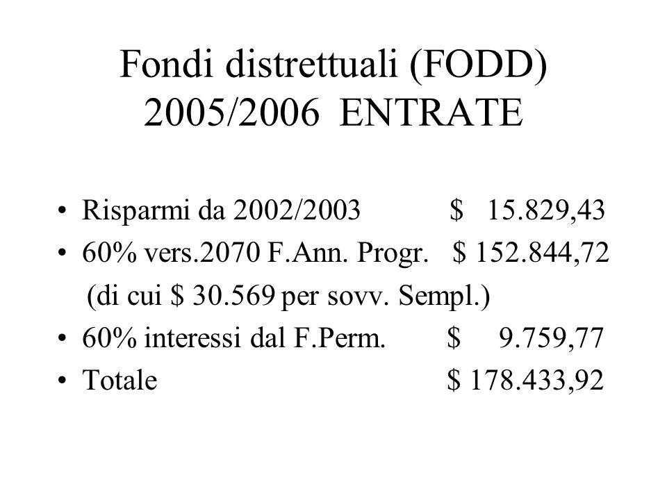Fondi distrettuali (FODD) 2005/2006 ENTRATE Risparmi da 2002/2003 $ 15.829,43 60% vers.2070 F.Ann. Progr. $ 152.844,72 (di cui $ 30.569 per sovv. Semp