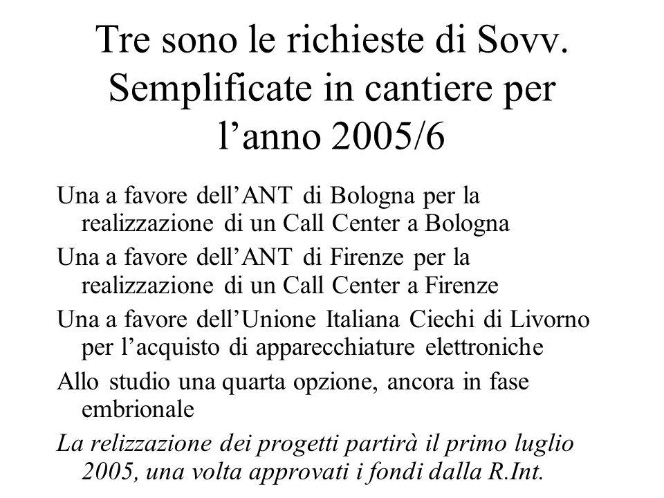 Tre sono le richieste di Sovv. Semplificate in cantiere per l'anno 2005/6 Una a favore dell'ANT di Bologna per la realizzazione di un Call Center a Bo