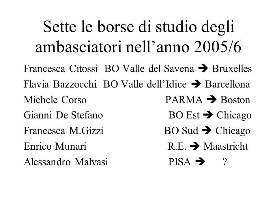 Sette le borse di studio degli ambasciatori nell'anno 2005/6 Francesca Citossi BO Valle del Savena  Bruxelles Flavia Bazzocchi BO Valle dell'Idice 