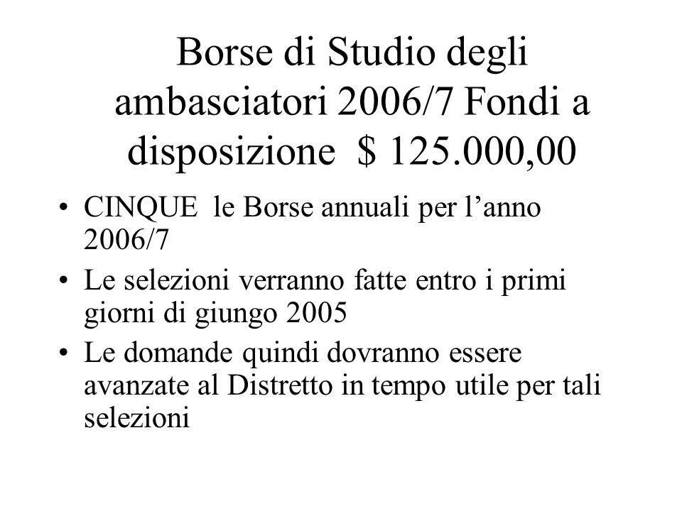 Borse di Studio degli ambasciatori 2006/7 Fondi a disposizione $ 125.000,00 CINQUE le Borse annuali per l'anno 2006/7 Le selezioni verranno fatte entr