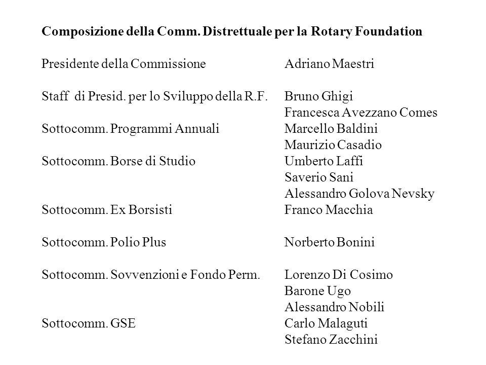 Composizione della Comm. Distrettuale per la Rotary Foundation Presidente della CommissioneAdriano Maestri Staff di Presid. per lo Sviluppo della R.F.