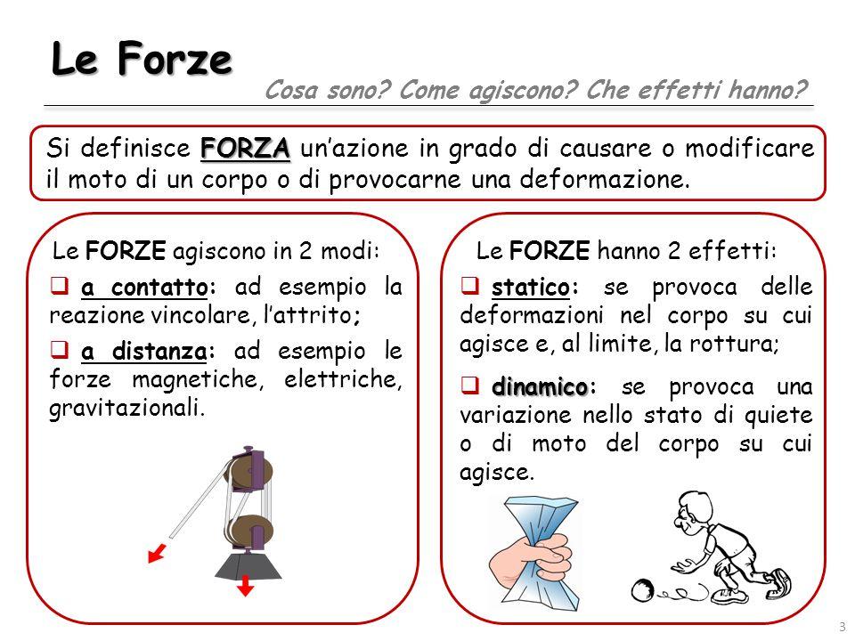 Le Forze FORZA Si definisce FORZA un'azione in grado di causare o modificare il moto di un corpo o di provocarne una deformazione.