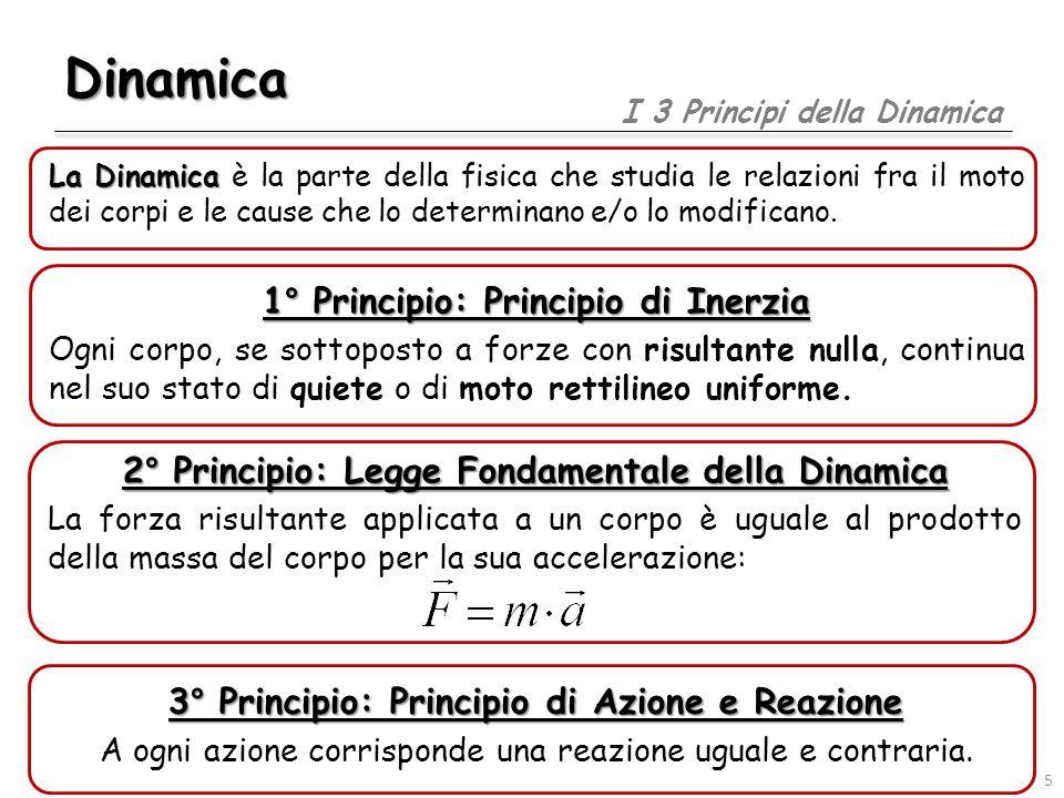 Dinamica 1° Principio: Principio di Inerzia Ogni corpo, se sottoposto a forze con risultante nulla, continua nel suo stato di quiete o di moto rettilineo uniforme.