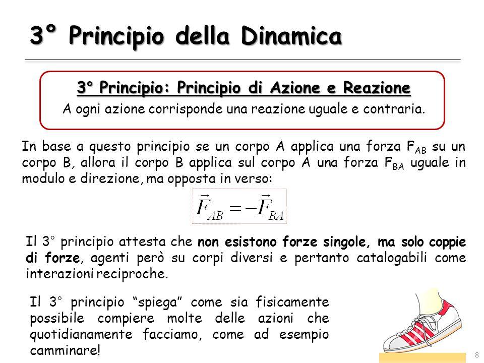 3° Principio della Dinamica 3° Principio: Principio di Azione e Reazione A ogni azione corrisponde una reazione uguale e contraria.
