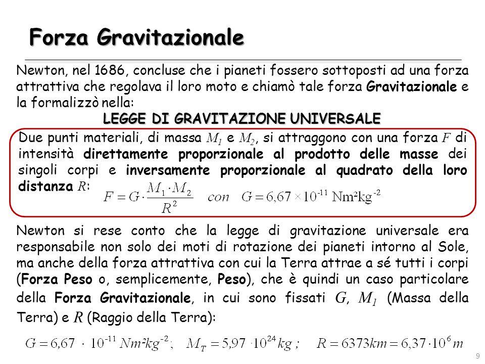 Forza Gravitazionale Newton, nel 1686, concluse che i pianeti fossero sottoposti ad una forza attrattiva che regolava il loro moto e chiamò tale forza Gravitazionale e la formalizzò nella: LEGGE DI GRAVITAZIONE UNIVERSALE Due punti materiali, di massa M 1 e M 2, si attraggono con una forza F di intensità direttamente proporzionale al prodotto delle masse dei singoli corpi e inversamente proporzionale al quadrato della loro distanza R : Newton si rese conto che la legge di gravitazione universale era responsabile non solo dei moti di rotazione dei pianeti intorno al Sole, ma anche della forza attrattiva con cui la Terra attrae a sé tutti i corpi (Forza Peso o, semplicemente, Peso), che è quindi un caso particolare della Forza Gravitazionale, in cui sono fissati G, M 1 (Massa della Terra) e R (Raggio della Terra): 9