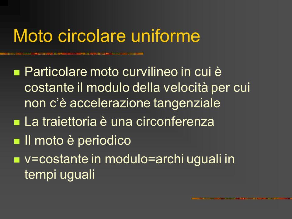 Moto circolare uniforme Particolare moto curvilineo in cui è costante il modulo della velocità per cui non c'è accelerazione tangenziale La traiettoria è una circonferenza Il moto è periodico v=costante in modulo=archi uguali in tempi uguali
