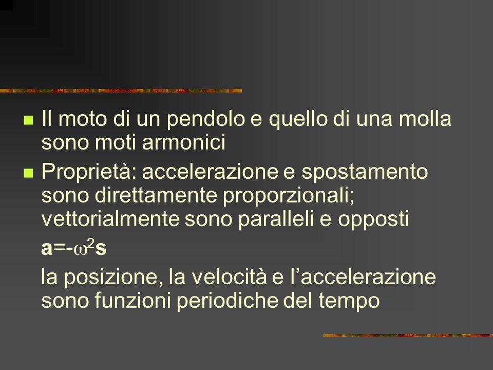 Il moto di un pendolo e quello di una molla sono moti armonici Proprietà: accelerazione e spostamento sono direttamente proporzionali; vettorialmente sono paralleli e opposti a=-  2 s la posizione, la velocità e l'accelerazione sono funzioni periodiche del tempo