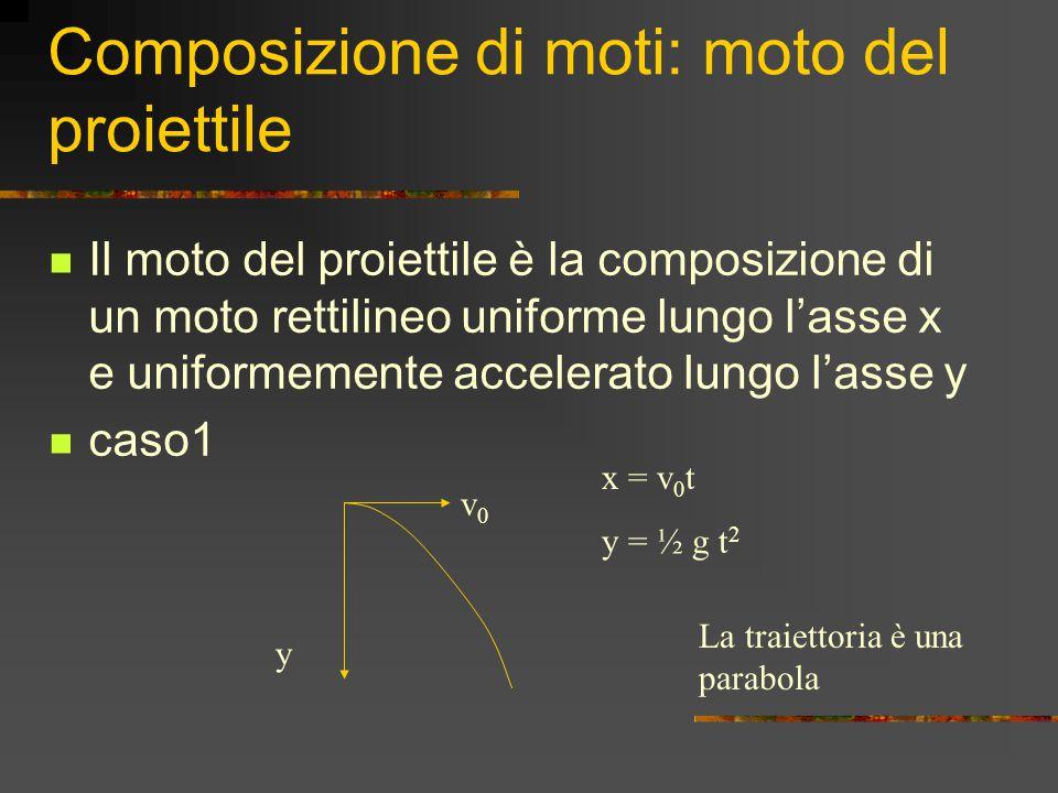 Composizione di moti: moto del proiettile Il moto del proiettile è la composizione di un moto rettilineo uniforme lungo l'asse x e uniformemente accelerato lungo l'asse y caso1 y v0v0 x = v 0 t y = ½ g t 2 La traiettoria è una parabola