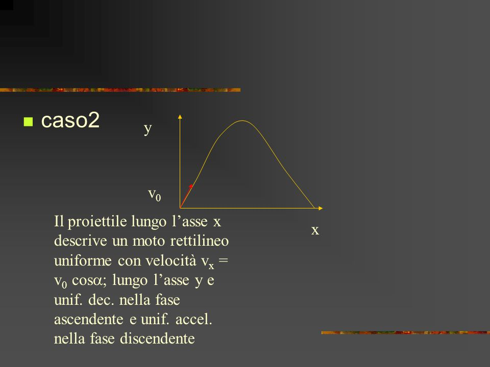 caso2 y x v0v0 Il proiettile lungo l'asse x descrive un moto rettilineo uniforme con velocità v x = v 0 cos  ; lungo l'asse y e unif. dec. nella fase