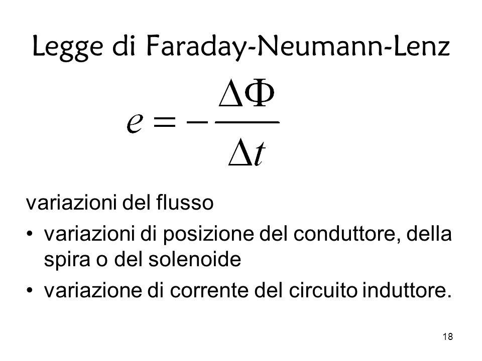 18 Legge di Faraday-Neumann-Lenz variazioni del flusso variazioni di posizione del conduttore, della spira o del solenoide variazione di corrente del circuito induttore.