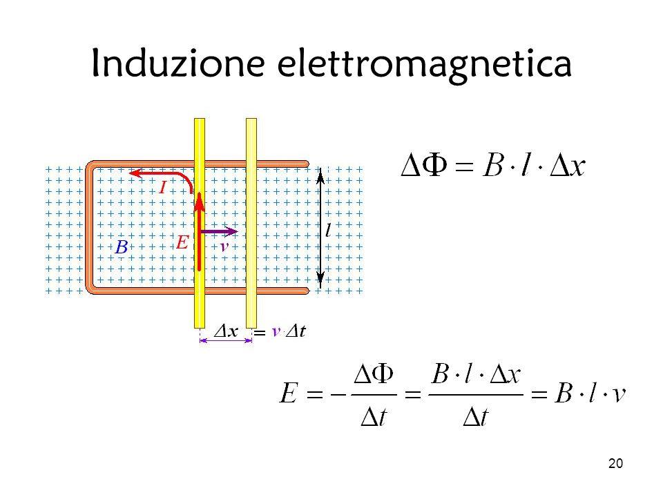 20 Induzione elettromagnetica
