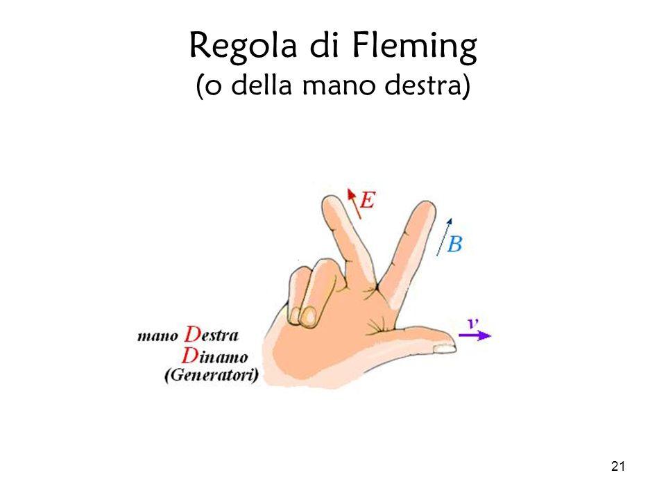 21 Regola di Fleming (o della mano destra)