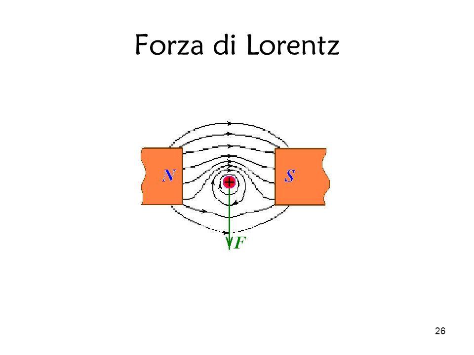 26 Forza di Lorentz