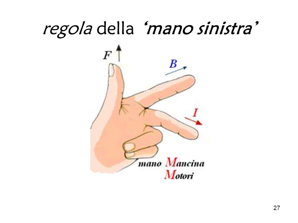27 regola della 'mano sinistra'