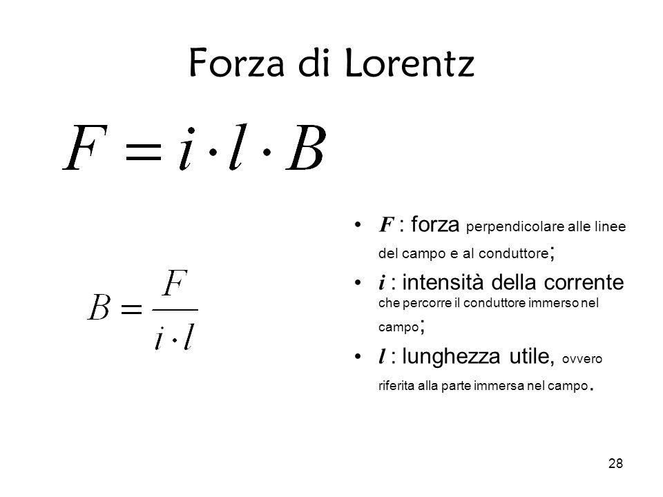 28 Forza di Lorentz F : forza perpendicolare alle linee del campo e al conduttore ; i : intensità della corrente che percorre il conduttore immerso nel campo ; l : lunghezza utile, ovvero riferita alla parte immersa nel campo.