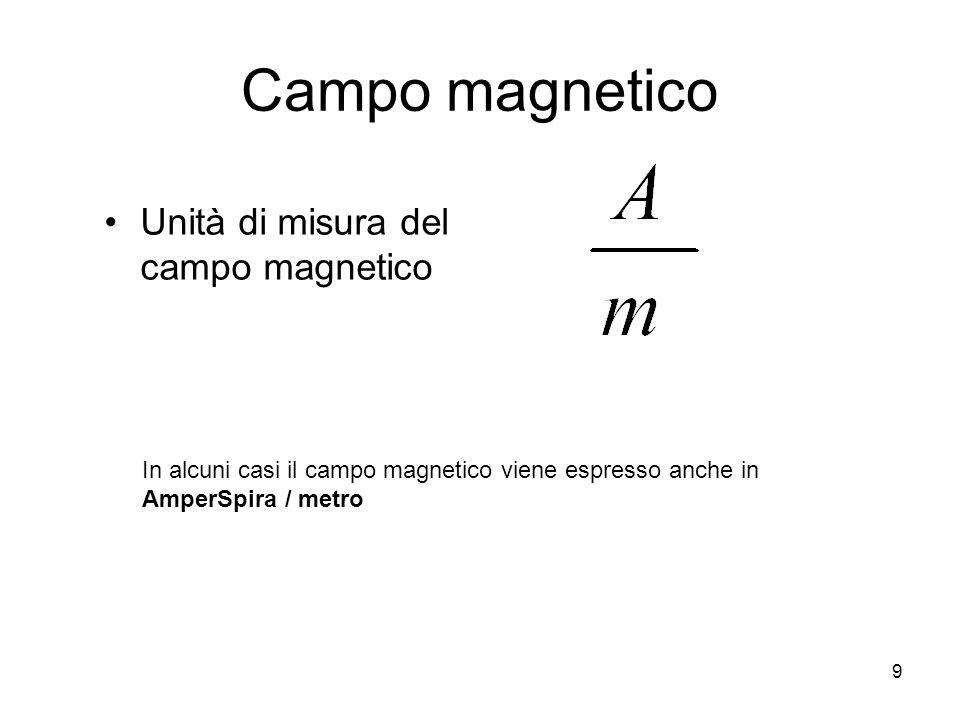 9 Campo magnetico Unità di misura del campo magnetico In alcuni casi il campo magnetico viene espresso anche in AmperSpira / metro