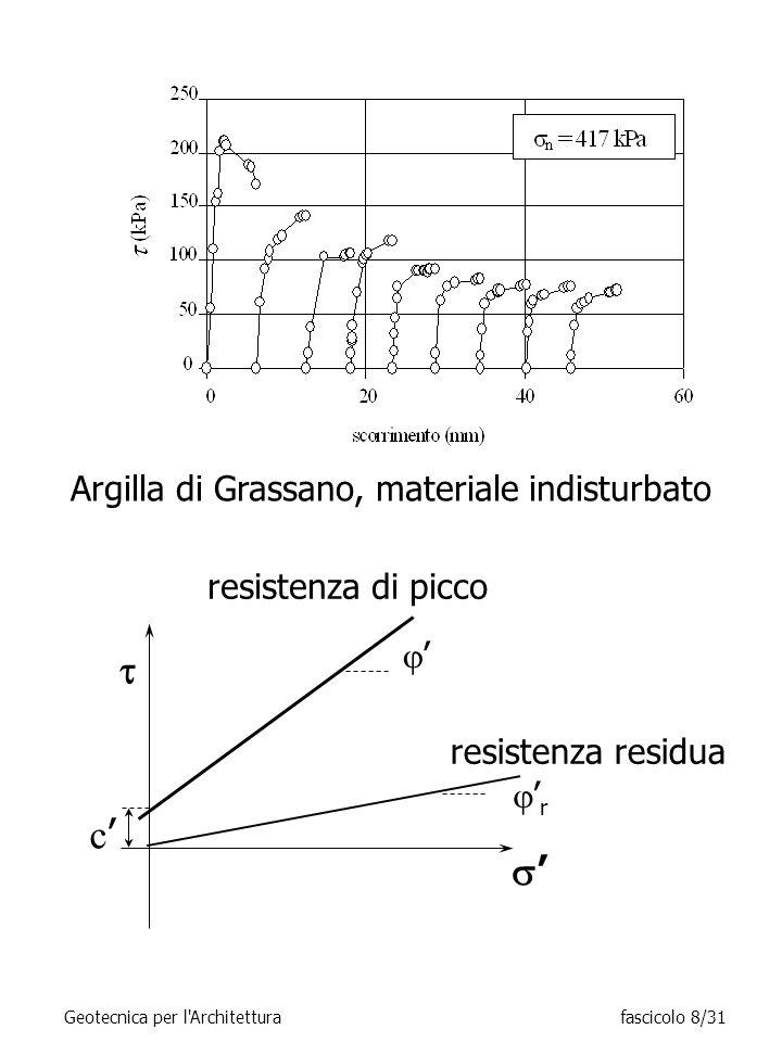 Argilla di Grassano, materiale indisturbato  '' c'c' '' 'r'r resistenza di picco resistenza residua Geotecnica per l Architetturafascicolo 8/31