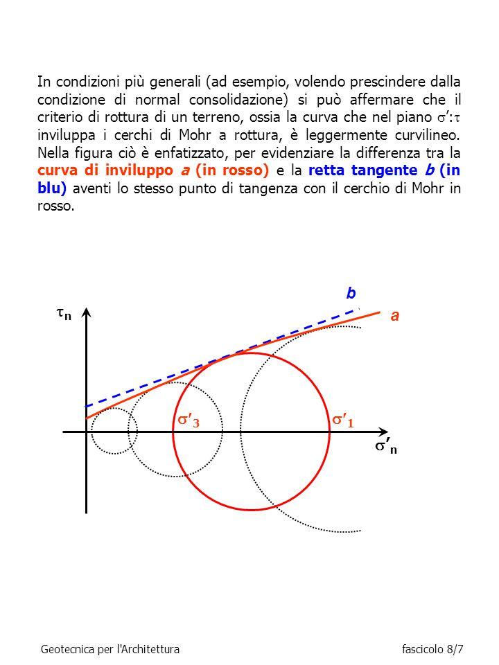 nn  3 'n'n  1 Geotecnica per l Architetturafascicolo 8/7 In condizioni più generali (ad esempio, volendo prescindere dalla condizione di normal consolidazione) si può affermare che il criterio di rottura di un terreno, ossia la curva che nel piano  ':  inviluppa i cerchi di Mohr a rottura, è leggermente curvilineo.
